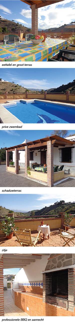 Vakantiehuis andalusie indeling Villa Anamaria strip