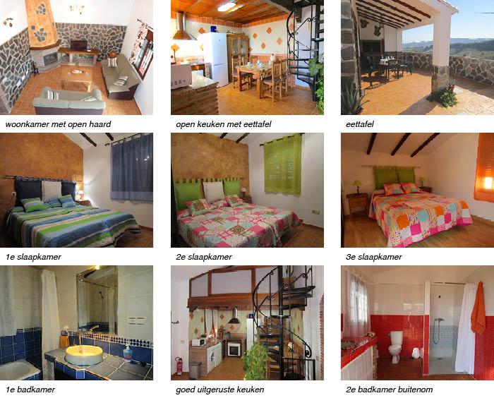 Casa Carmelita, indeling van het vakantiehuis in Andalusie strip onder