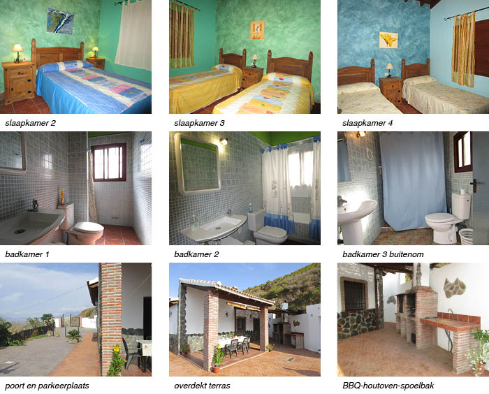 Casa Pitar, indeling van het vakantiehuis in Andalusie strip onder